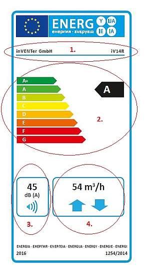 Energielabel von der dezentralen Wohnraumlüftung iV14R