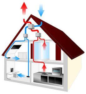 Das Prinzip der zentralen Lüftungssysteme im Haus
