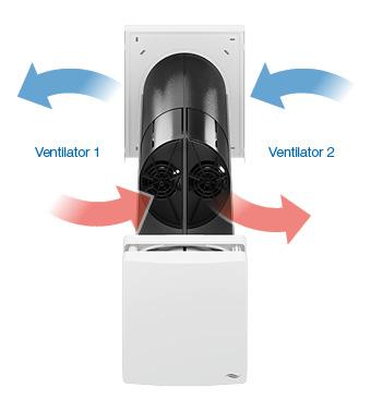 Funktionsprinzip Einzelraumlüfter inVENTer iV-Twin+